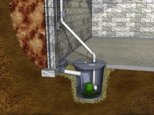 sump pump illustration